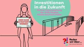 """Frau auf kaputter Brücke und Schild:""""Hier muss investiert werden!""""Logo Zukunftsdialog"""