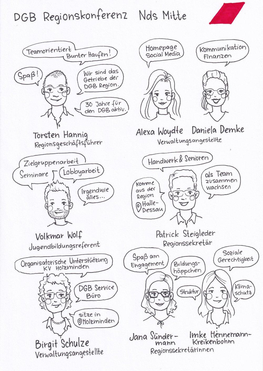 Sketchnote: Die KollegInnen der DGB-Region Niedersachsen-Mitte